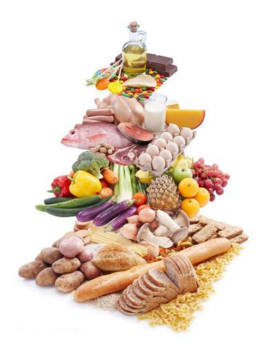红肉及加工肉类进致癌黑名单 我们还能吃什么?