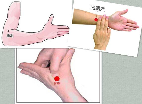必学:高血压的自我取穴治疗方法