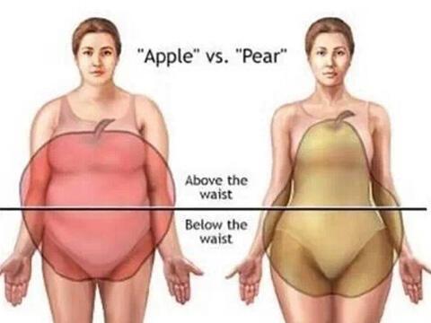 苹果型身材必看:1日菜单排宿便减小肚子