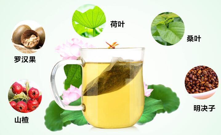 韩国最美身材女艺人出炉 健康减肥推荐3款茶饮