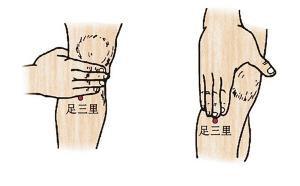 2个按摩治疗便秘的方法,尤其适用于慢性便秘