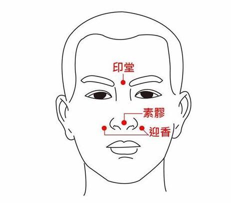 鼻过敏的人,按摩2个穴位见效很快